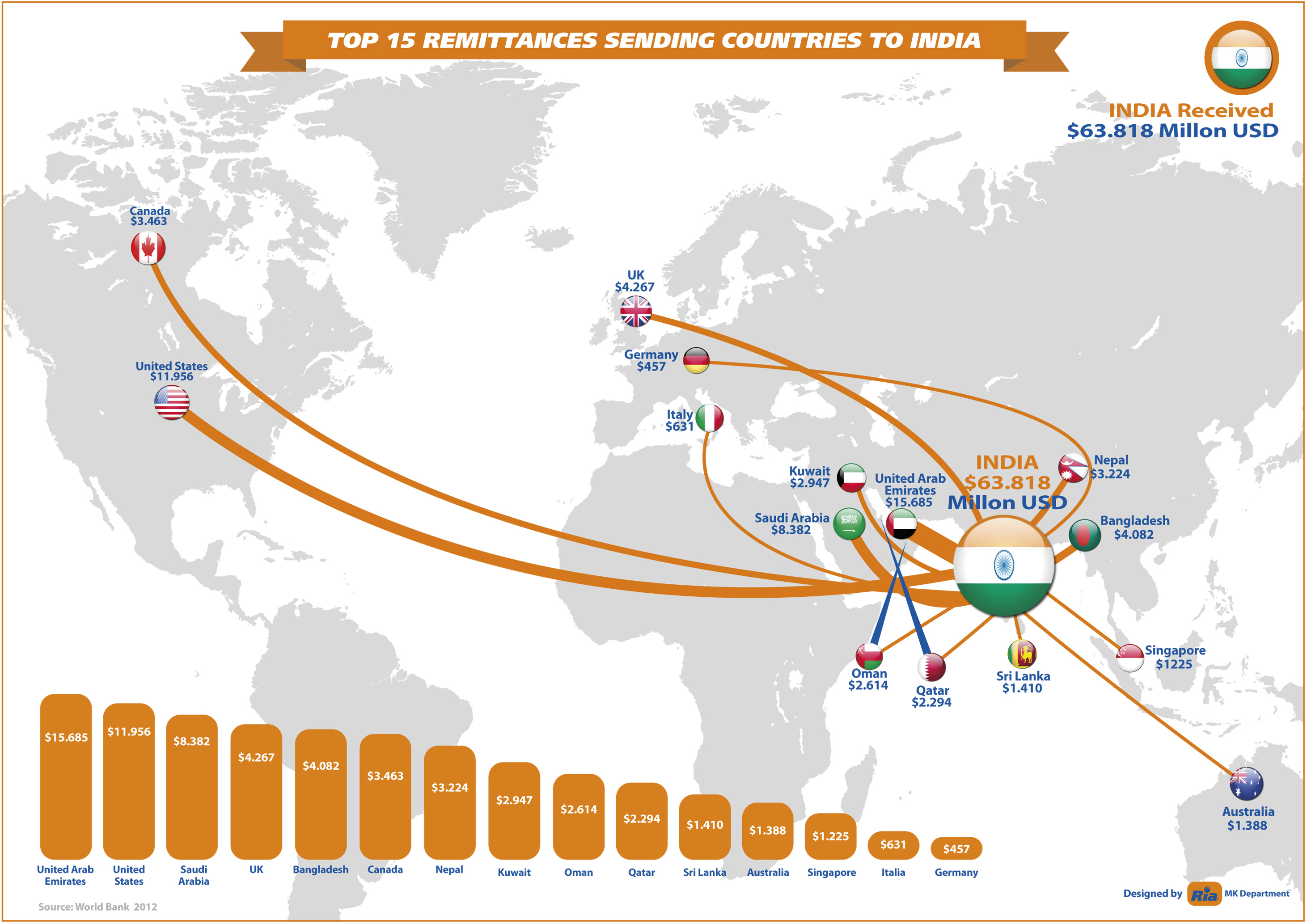 word 2013 remittance
